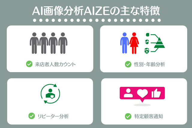 AIZE画像分析のイメージイラスト